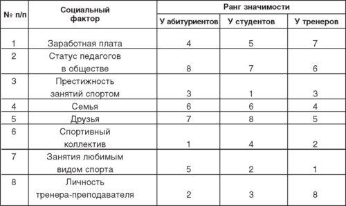 Теория и методика детско-юношеского дзюдо i_017.jpg