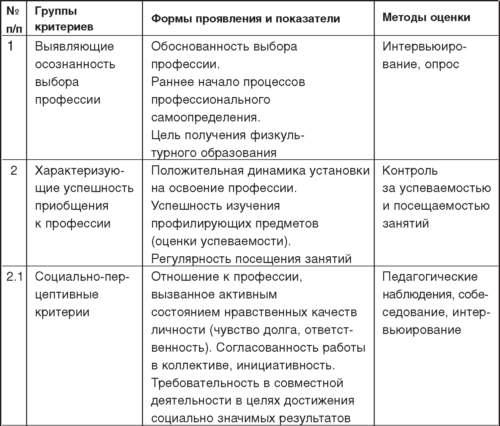 Теория и методика детско-юношеского дзюдо i_022.jpg