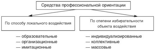 Теория и методика детско-юношеского дзюдо i_025.jpg