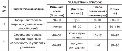 Теория и методика детско-юношеского дзюдо i_116.jpg