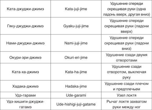 Теория и методика детско-юношеского дзюдо i_151.jpg