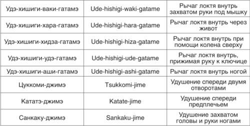 Теория и методика детско-юношеского дзюдо i_155.jpg