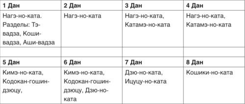 Теория и методика детско-юношеского дзюдо i_162.jpg