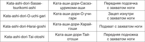 Теория и методика детско-юношеского дзюдо i_165.jpg