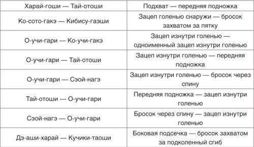 Теория и методика детско-юношеского дзюдо i_166.jpg
