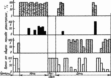 Основы физиологии высшей нервной деятельности p_053_2.png