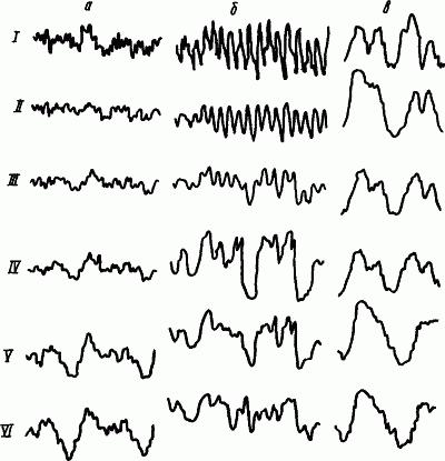 Основы физиологии высшей нервной деятельности p_056_2.png