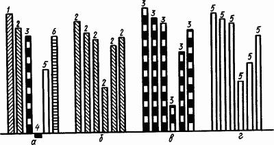 Основы физиологии высшей нервной деятельности p_068_1.png