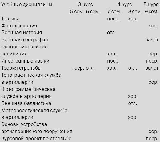 Великая тайна Великой Отечественной. Ключи к разгадке i_005.png