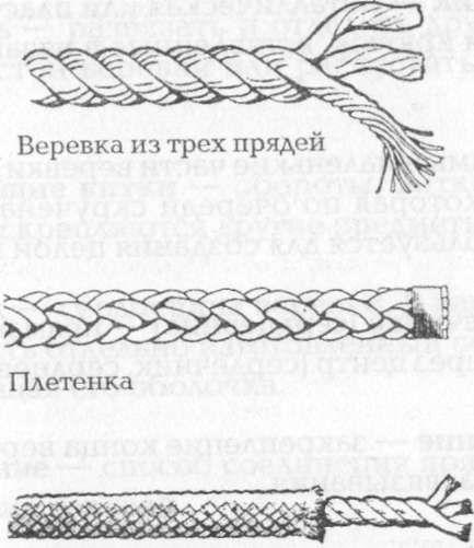 Морские узлы в обиходе pic_1.jpg