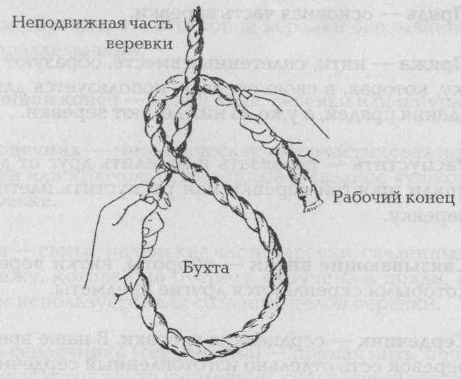 Морские узлы в обиходе pic_3.jpg