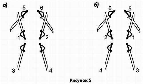 Единый язык фехтования  _11.jpg_0