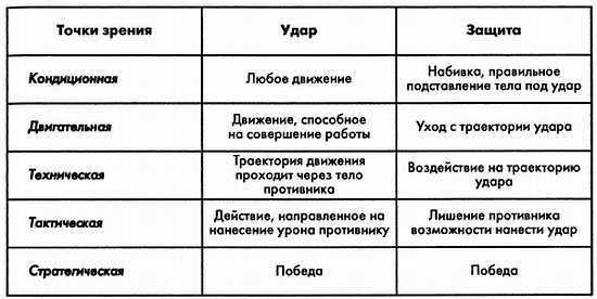Единый язык фехтования  _12.jpg_1