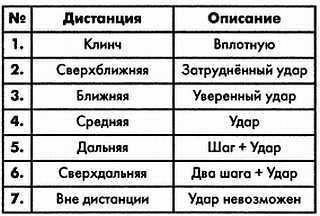 Единый язык фехтования  _27.jpg