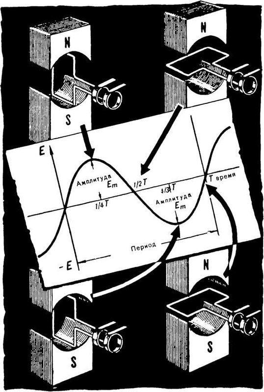 Пионер-электротехник i_001.jpg